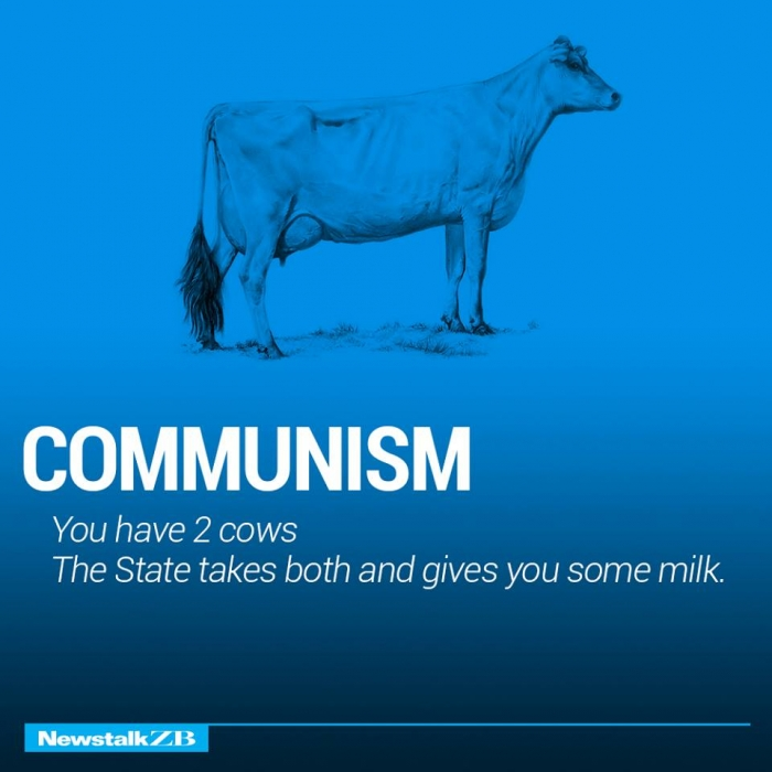 The world economy explained with just two cows. (1)