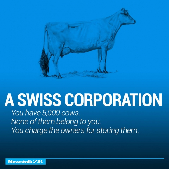 The world economy explained with just two cows. (10)
