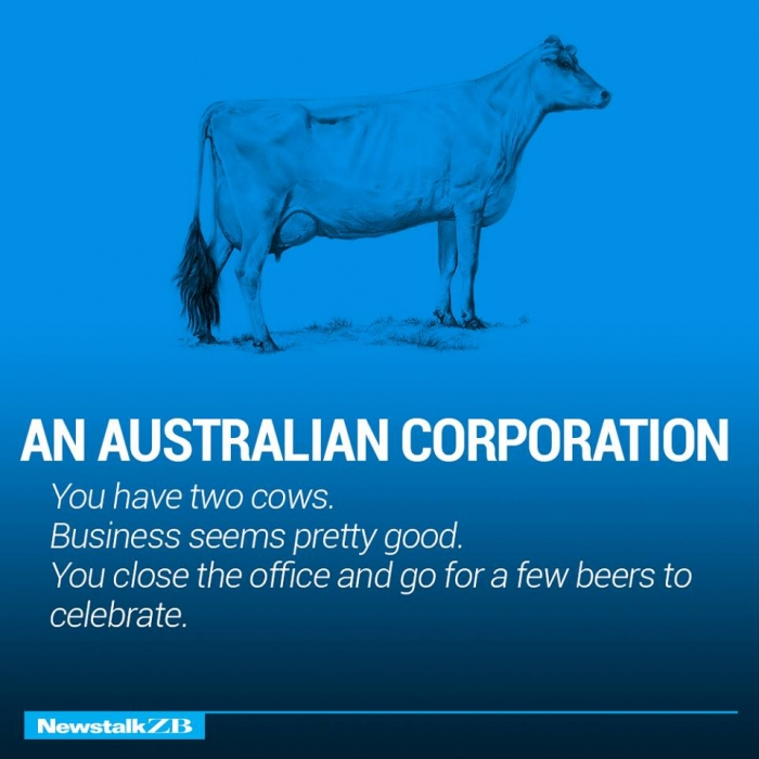 The world economy explained with just two cows. (12)