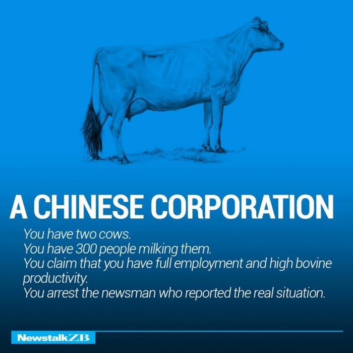 The world economy explained with just two cows. (13)