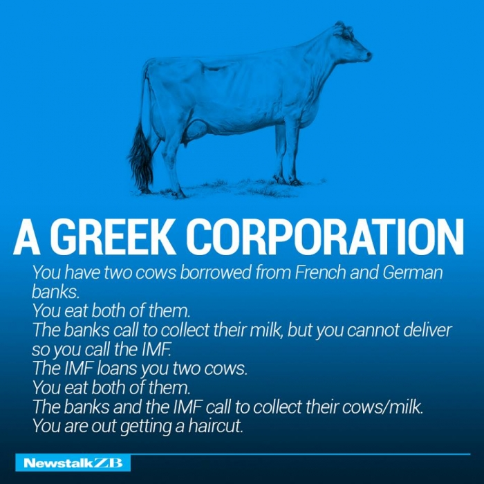 The world economy explained with just two cows. (17)