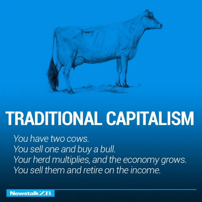 The world economy explained with just two cows. (5)