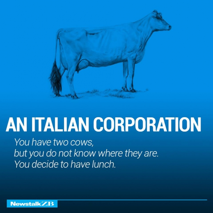 The world economy explained with just two cows. (7)
