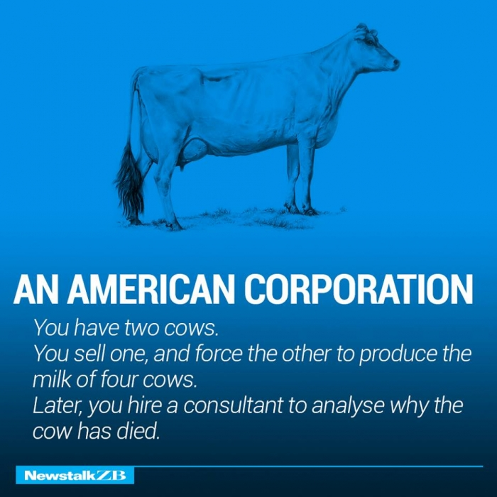 The world economy explained with just two cows. (9)