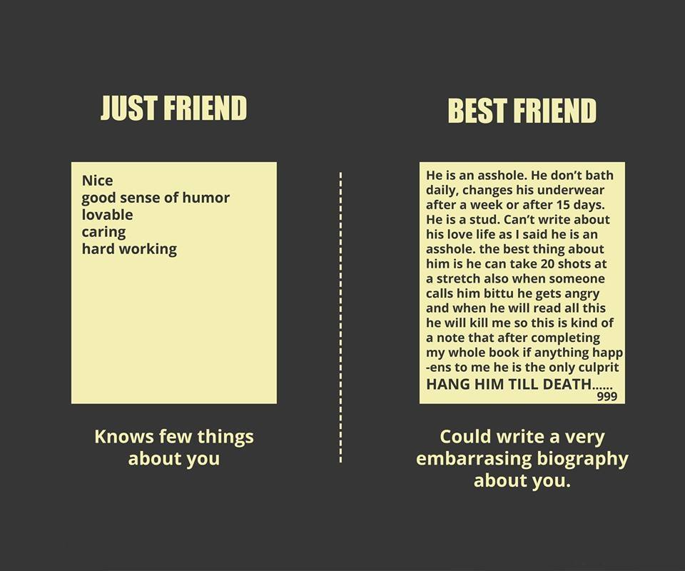 Difference between best friends and dating