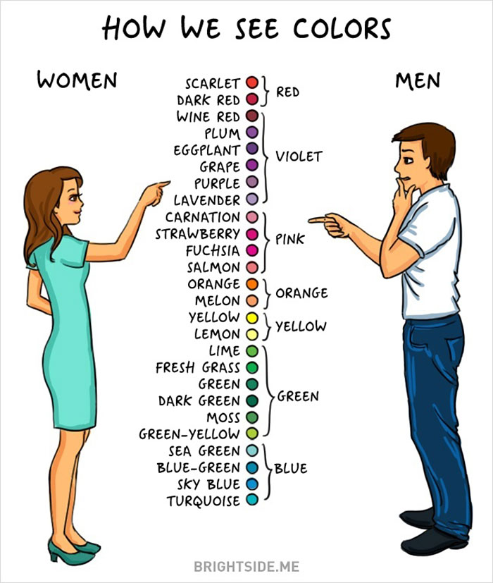 men and women differences (1)