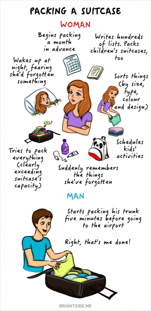men and women differences (10)