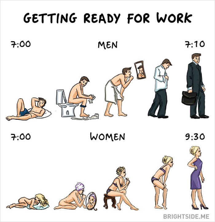 men and women differences (14)