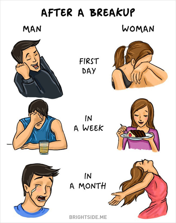men and women differences (2)