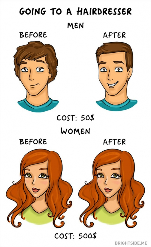 men and women differences (6)