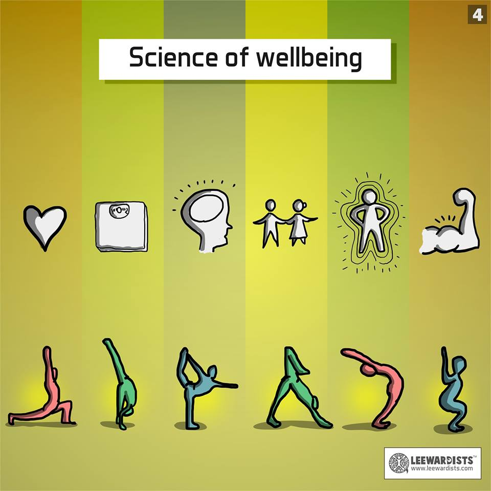 science of well being