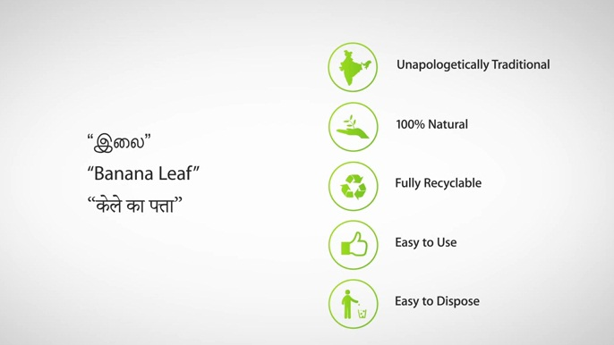 the benefits of banana leaf