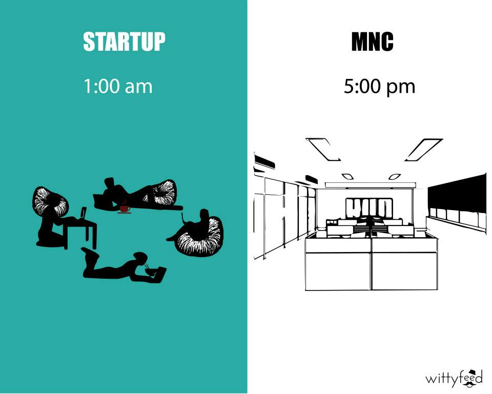 working hours startup MNC comparison